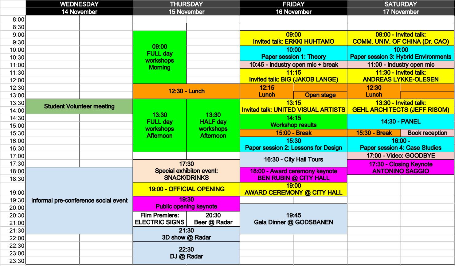 MAB12 Programme